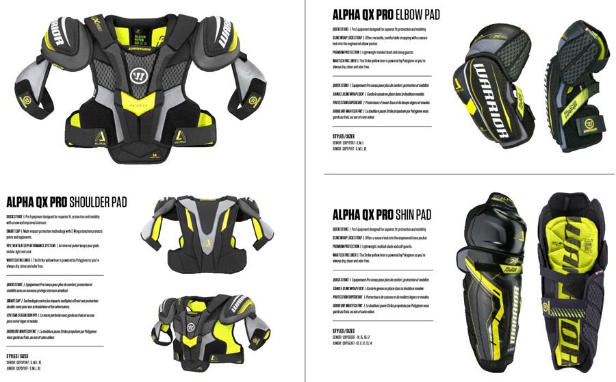 Shoulder pad alpha conversion